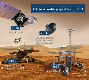 Rappresentazione della missione ExoMars Credits: ESA