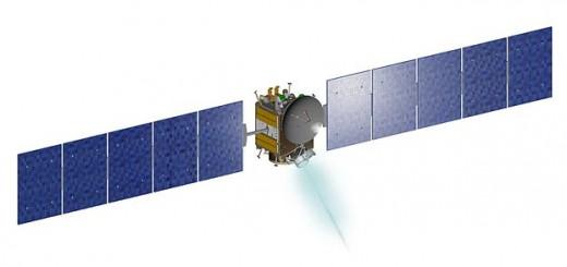 La sonda DAWN