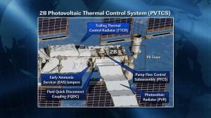 La parte del PVTCS interessata dalla perdita. (c) NASA