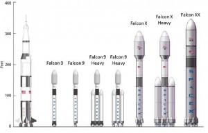 Futuri vettori di SpaceX. (c) SpaceX