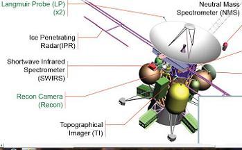 La sonda prevista per la missione su Europa (Credits: NASA)