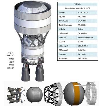 Schema di LUS con 4 motori RL-10. Credits: NASASpaceFlight, NASA, Boeing