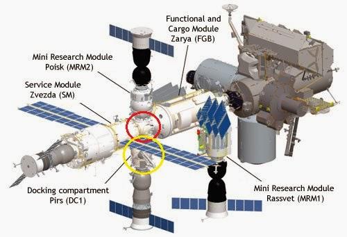 La sezione russa della ISS. Fonte: NASA