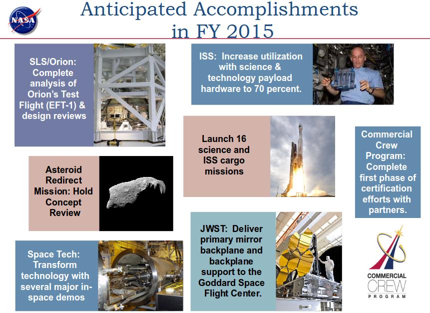 Fonte NASA