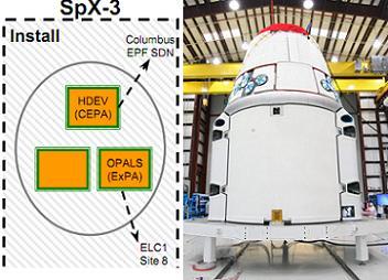 Carichi nel trunk. Credits: SpaceX e L2