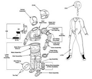 Lo schema generale dei componenti di una EMU - (C) NASA