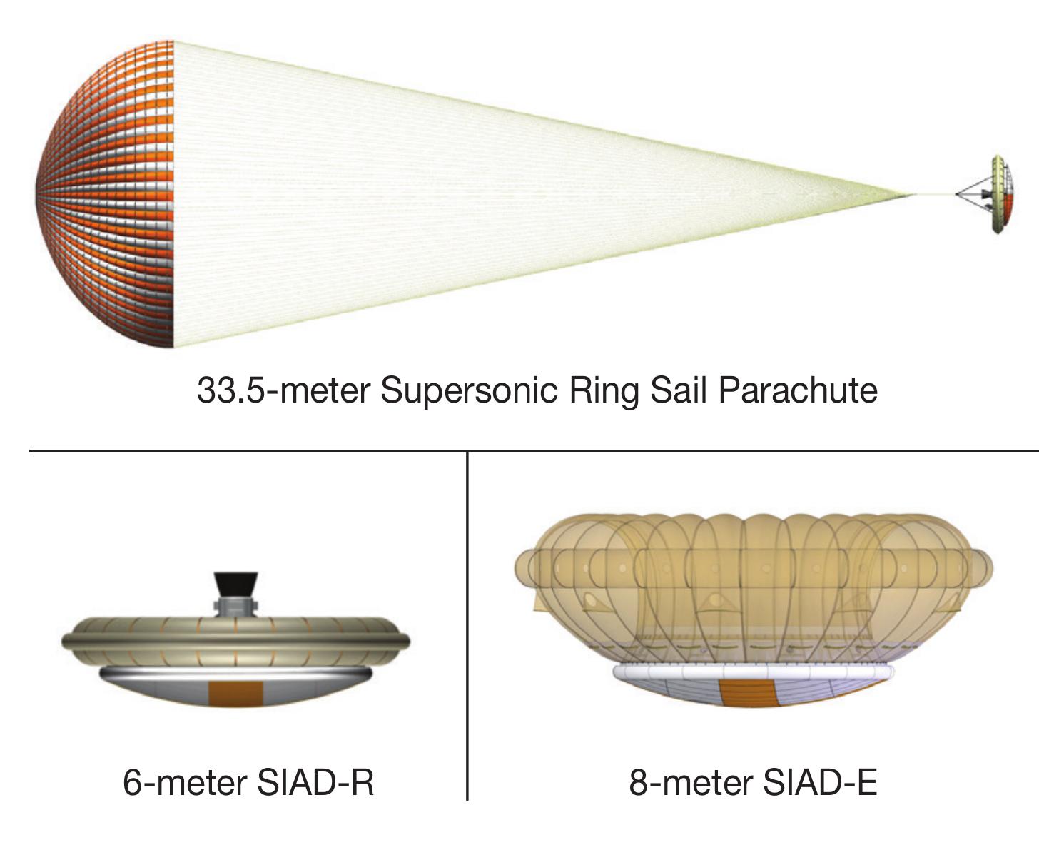 I 3 dispositivi che compongono il sistema LDSD. Credits: NASA