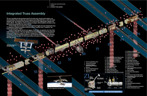 La posizione dei vari segmenti del traliccio della ISS, tra i quali, al centro, il Truss S0 - Immagine NASA