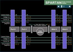 La telemetria della console SPARTAN.