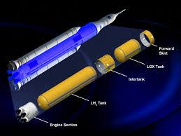 Suddivisione dello stadio centrale (C) NASA