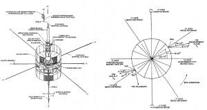 Schemi originali di ICE/ISEE-3 (NASA)