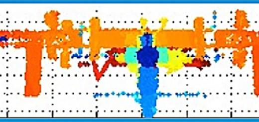 Simulazione della vista della ISS da parte del sistema LIRIS. Credits: ESA