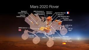 Schema del rover di Mars 2020 Credits: NASA