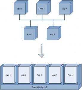 La schematizzazione dell'approccio IMA. Credits: ESA