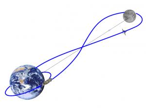 La traiettoria della missione Exploration Mission n.1 (EM-1) . Image Credit: NASA.