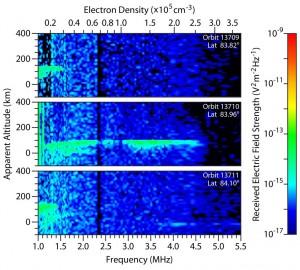 Il picco nella conecntrazione di elettroni nella ionosfera marziana rilevata da Nars Express. Image Credit: ASI/NASA/ESA/JPL/Univ. di Roma/Univ. dell'Iowa.