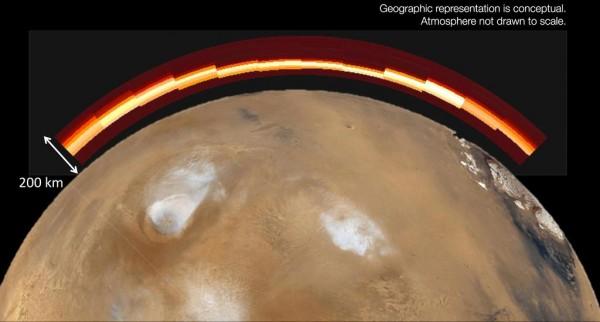 Un'immagine composta da una rappresentazione artistica di Marte e dall'immagine dell'emissione di ultravioletti rilevata da MAVEN dopo il passaggio del a cometa Siding Spring. Image Credit: NASA/Univ. of Colorado