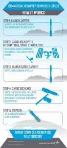 Lockheed_Martin_CR-2_capabilities