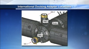 La posizione degli IDA (International Docking Adapters) sui due PMA. Credists: NASA Tv