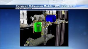 La rilocazione del Modulo Tranquillity dal Nodo 1 al Nodo 3. Credits: NASA Tv
