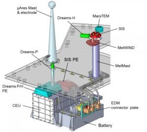 ExoMars_EDM_48898_payload_500