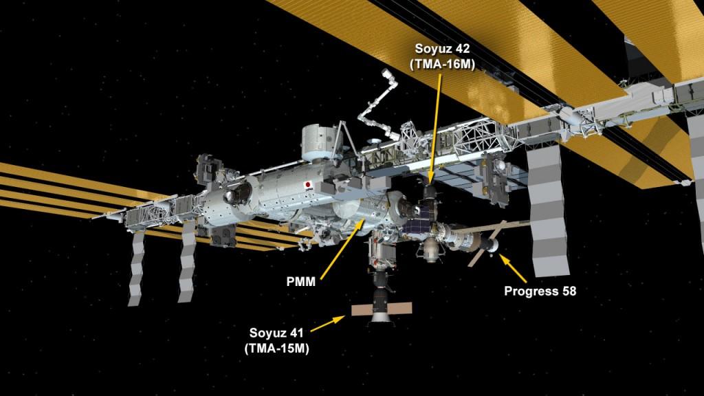 Il PMM nella sua nuova posizione. (C) NASA.
