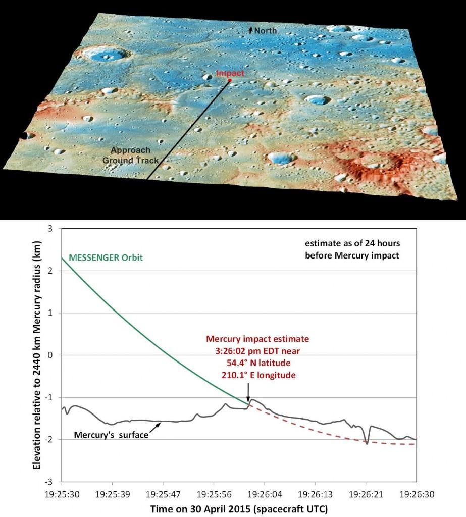 PIA19443-PlanetMercury-MESSENGER-MissionConclusion-ImpactArea-20150429