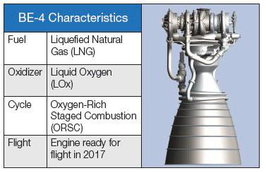 Fonte Blue Origin