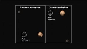 Una delle ultime immagini trasmesse da New Horizons