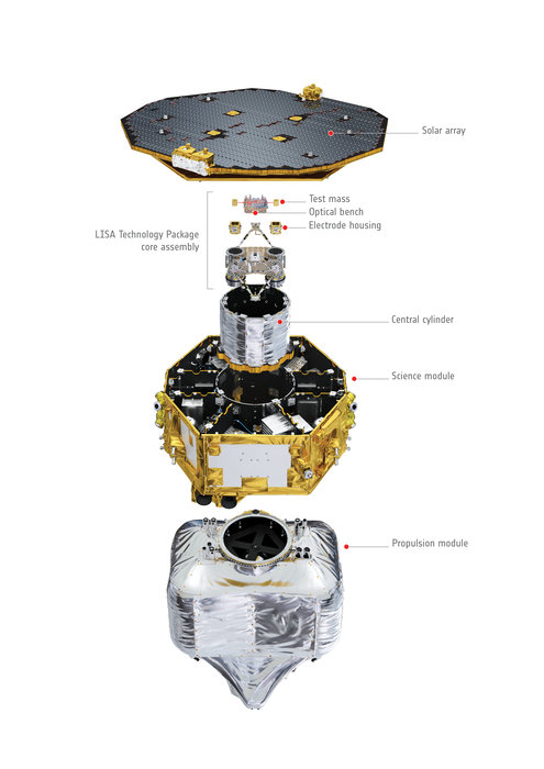 LISA_Pathfinder_exploded_view_node_full_image_2