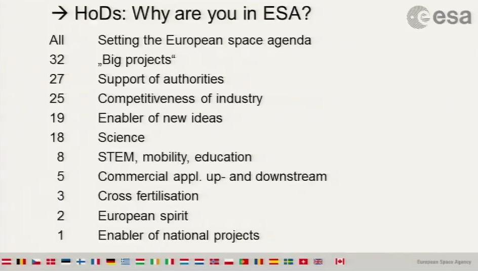 Perché siamo in ESA?
