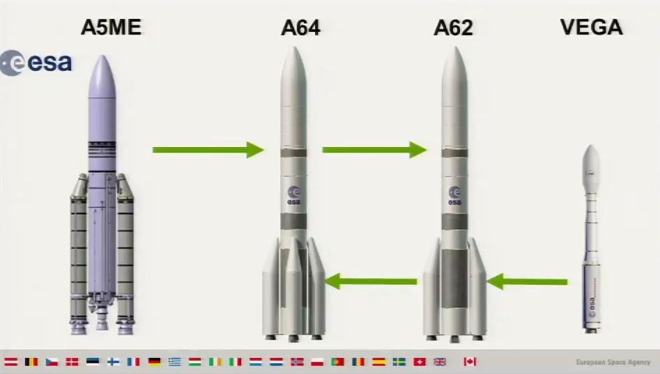 La nuova famiglia dei lanciatori Vega - (C) ESA
