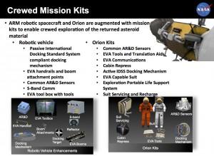 kits ARM