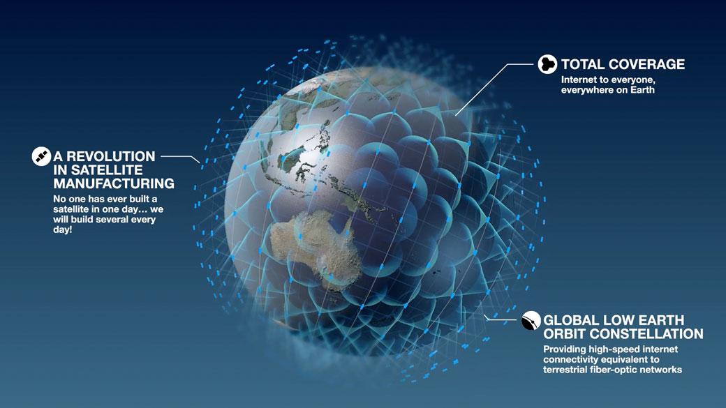 Airbus_OneWeb_900-satellites_video