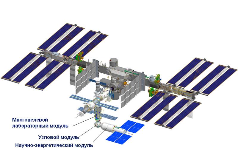 Collocazione dei tre nuovi componenti sulla ISS. Le didascalie indicano dall'alto verso il basso: il Modulo laboratorio multifunzione, il Modulo nodo e il Modulo scienza-wnergia. Credit: Energia.