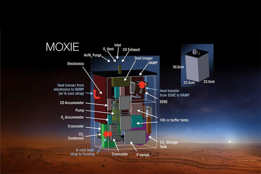 Mars-2020-NASA-MOXIE-Carbon-Oxygen-br2