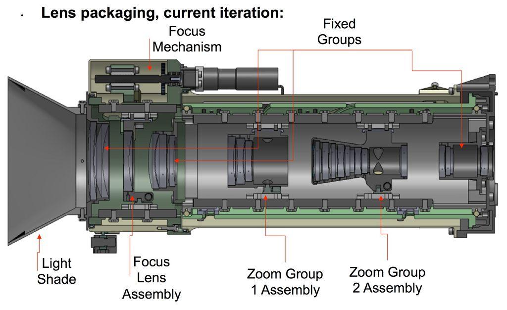 Il sistema di lenti del Mastcam-Z