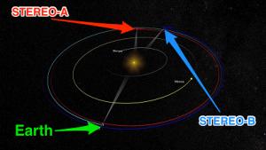 NASA/Goddard Space Flight Center Scientific Visualization Studio