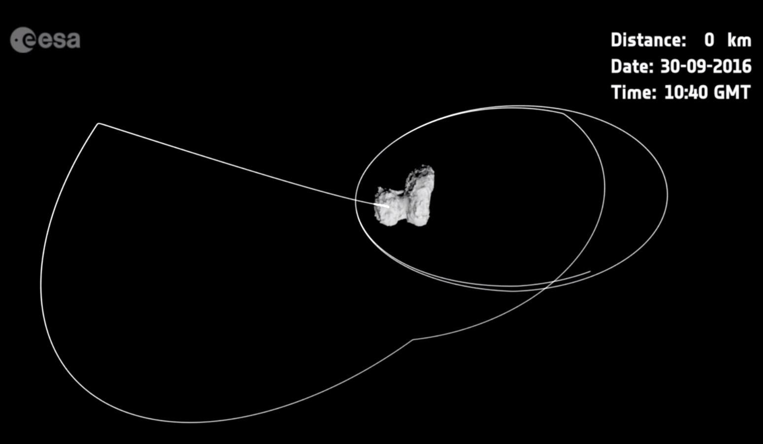 [LIVE] Rosetta atterra sulla cometa Churyumov – Gerasimenko
