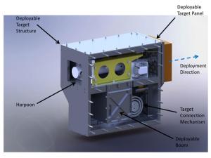 Il dispositivo di aggancio tramite arpione. Credits: RemoveDebris Consortium