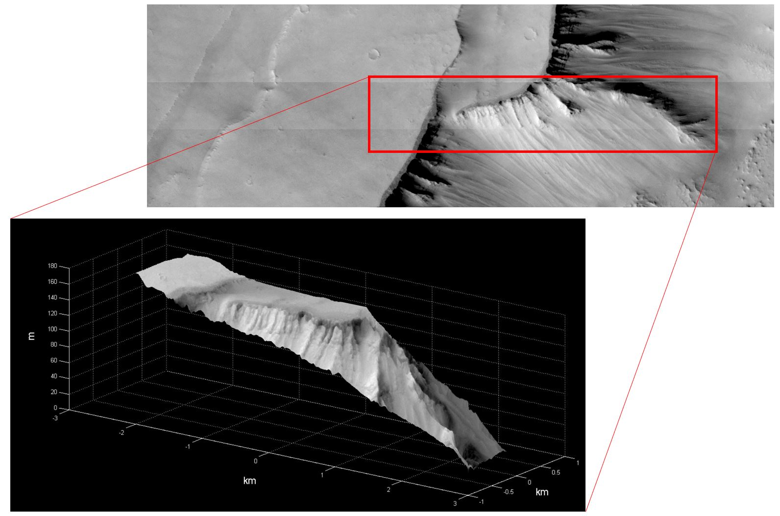 Prima ricostruzione 3D di Exomars. Credit: ESA/Roscosmos/ExoMars/CaSSIS/UniBE