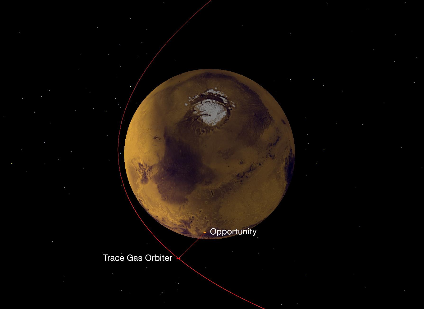 Prime prove di ritrasmissione radio per TGO. Credit: NASA/JPL-Caltech/ESA