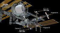 La posizione di BEAM nel complesso della ISS - (C) NASA