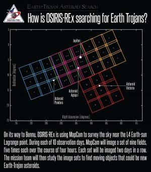 Lo schema di ripresa della MapCam Credits: NASA