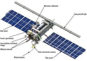 Rappresentazione del satellite Meteor M2-1. Credits: Roscosmos