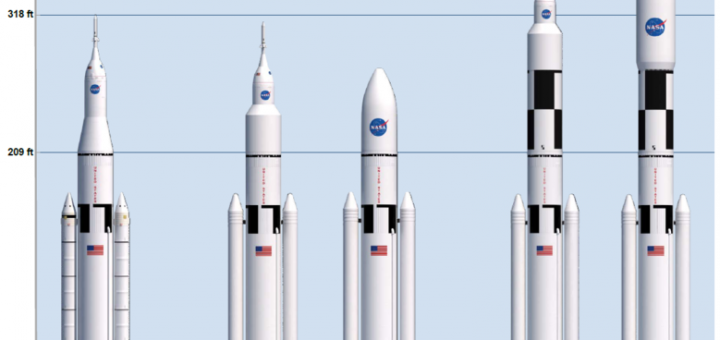 Le configurazioni di SLS (C) NASA Tratto da: http://www.nasa.gov/pdf/623766main_8143_Singer-AD_industry_day-021312_FINAL3.pdf