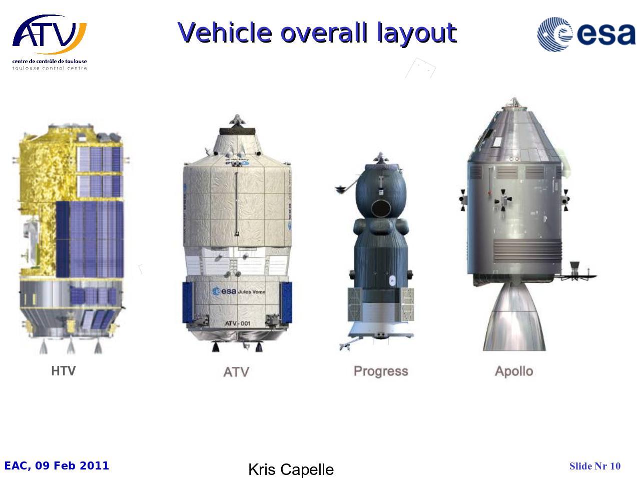 ATV (Automated Transfer Vehicle): tutto quello che c'è da ...