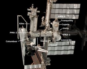 Il segmento USOS della ISS - fonte NASA/Wikipedia