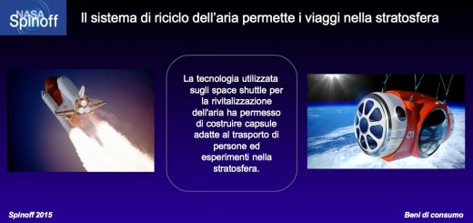 Viaggi nella stratosfera giornalieri possibili grazie ad un sistema di riciclo dell'aria monoblocco
