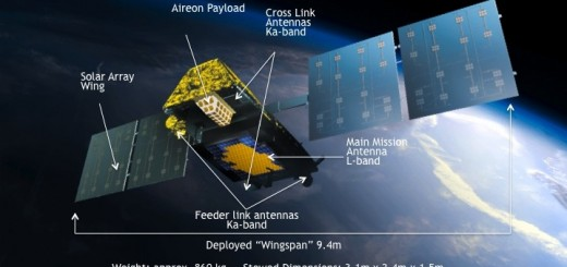 Il nuovo satellite Iridium Next (copyright Iridium)
